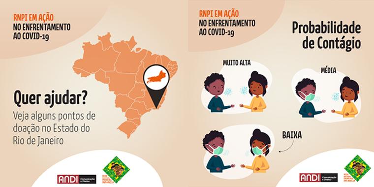 Descrição da imagem: duas imagens, lado a lado. A primeira, à esquerda, é um retângulo com fundo bege. Centralizado, na parte superior esquerda, há um semicírculo num tom de bege mais escuro, onde, em vermelho, está escrito RNPI EM AÇÃO; e, em preto, está escrito NO ENFRENTAMENTO AO COVID -19. Logo abaixo, do lado direito, no fundo bege claro, há o mapa do Brasil, de cor alaranjada, com o estado do Rio de Janeiro em destaque. O destaque se parece com uma lupa. Ao lado esquerdo do mapa do Brasil, um pouco mais embaixo, em letras pretas, está escrito QUER AJUDAR? Veja alguns pontos de doação no Estado do Rio de Janeiro. Na parte inferior do retângulo, bem no centro, dentro de um semicírculo branco, estão as logomarcas da ANDI Comunicação e Direitos e da Rede Nacional Primeira Infância.  A segunda imagem, à direita tem um retângulo com fundo bege. Centralizado, na parte superior esquerda, há um semicírculo num tom de bege mais escuro, onde, em vermelho, está escrito RNPI EM AÇÃO; e, em preto, está escrito NO ENFRENTAMENTO AO COVID -19. Na parte de cima do retângulo, à direita e no alto, está escrito, em preto: PROBABILIDADE DE CONTÁGIO. Logo abaixo, no fundo bege claro, há três formas abstratas, de cor branca, sendo duas em cima e uma abaixo. Na primeira forma, à direita, há o desenho de duas pessoas, uma de frente para a outra, são um homem preto e uma mulher preta conversando e de suas bocas saem gotículas, ambos estão sem máscara; acima deles está escrito: MUITO ALTA. Na segunda forma, à esquerda, há o desenho de duas pessoas, uma de frente para a outra, são um homem preto, com máscara, e uma mulher preta, sem máscara, conversando. Agora, da boca do homem que está com máscara saem menos gotículas e da boca da mulher que está sem máscara, saem muito mais gotículas; acima deles está escrito: MÉDIA. Na parte inferior do retângulo, do lado direito, encontra-se a última forma abstrata, com o desenho de duas pessoas, uma de frente para a outra, são um homem preto, com más